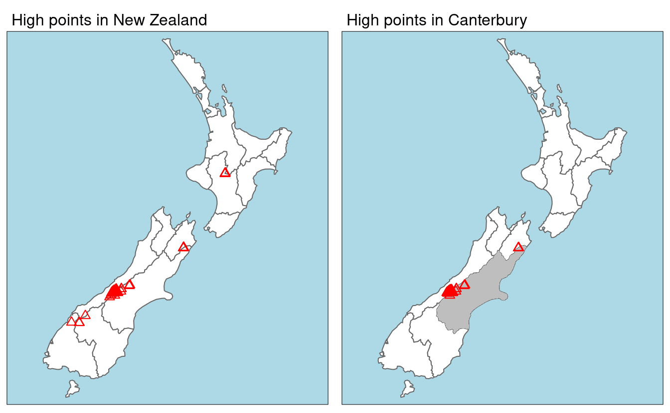 Illustration of spatial subsetting with red triangles representing 101 high points in New Zealand, clustered near the central Canterbuy region (left). The points in Canterbury were created with the `[` subsetting operator (highlighted in gray, right).