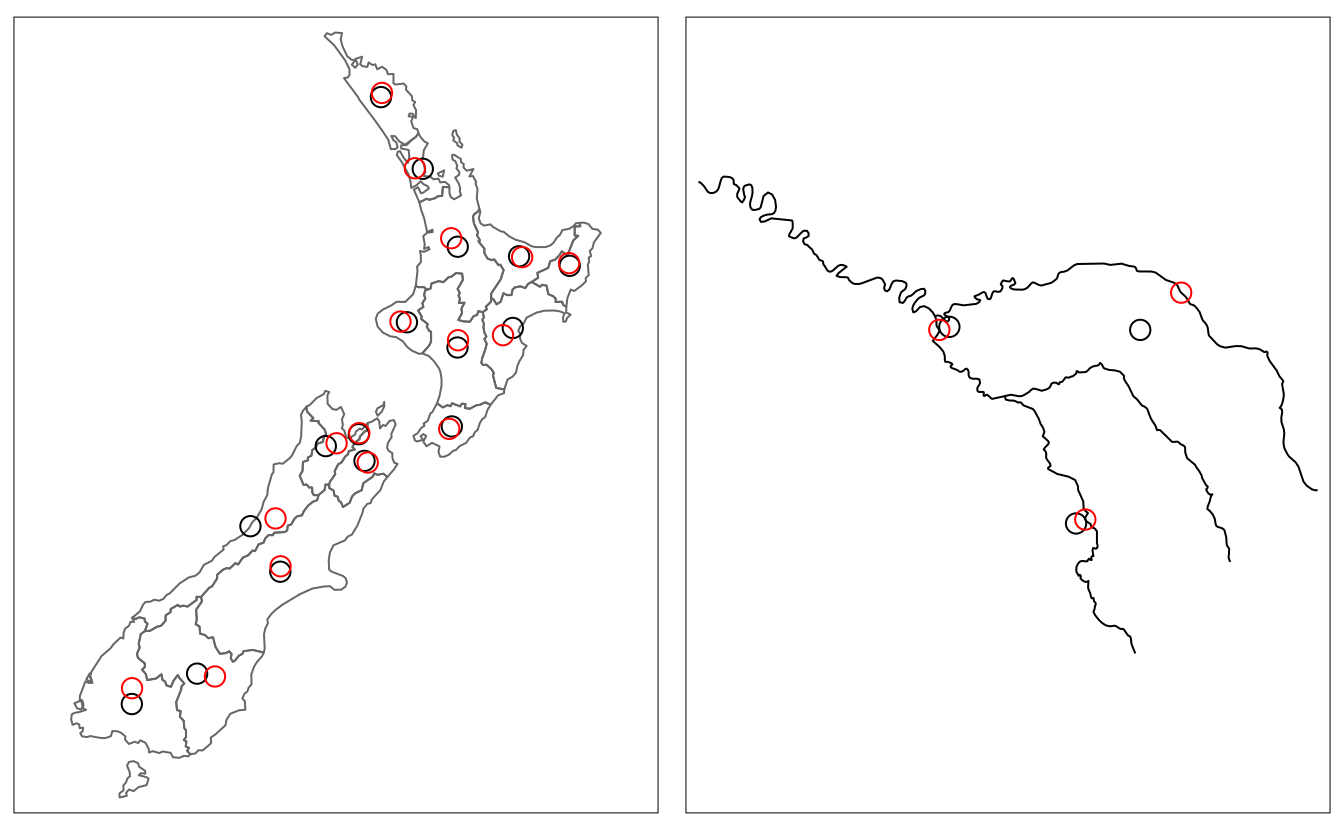 Centroids (black points) and 'points on surface' (red points) of New Zealand's regions (left) and the Seine (right) datasets.