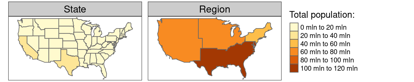 Spatial aggregation on contiguous polygons, illustrated by aggregating the population of US states into regions, with population represented by color. Note the operation automatically dissolves boundaries between states.