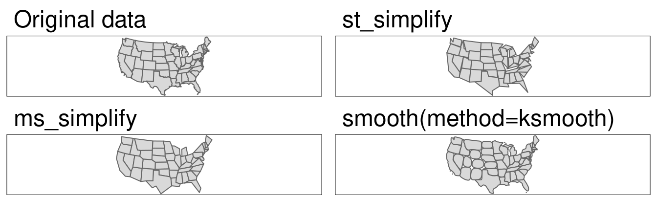 Polygon simplification in action, comparing the original geometry of the contiguous United States with simplified versions, generated with functions from sf (center) and rmapshaper (right) packages.